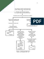 Patofisiologi CA Paru