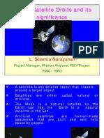 Earth Satellites Orbits