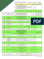 Oferta Practicas Verano 2014