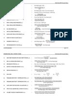 IWCF Formula Sheet