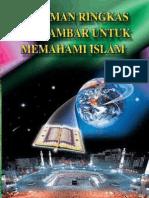 PEDOMAN RINGKAS BERGAMBAR UNTUK MEMAHAMI ISLAM