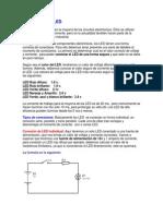 Formulas LED