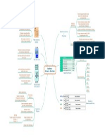 Gestion de Directorios y Archivos3