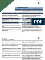 Instrumento de Evaluación Docente Con Explicación y Escala