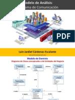 ModeloDeAnalisis COMUNICACION