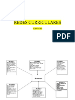 Red Curricular Por Cesar Chiriboga Arias
