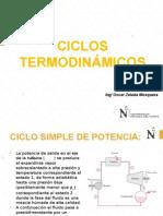Ciclos Termodinámicos