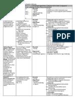 Az Egyes Kényszerintézkedések Összefoglaló Táblázata