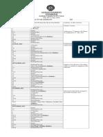 Academic Calender PG GU 2015-16