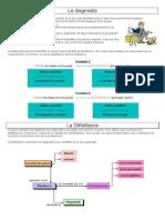 Dr_diagnostic Et Methode