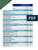 Matriz Farmácia - FCRS