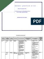 List of Advisors PMO 2005 2015