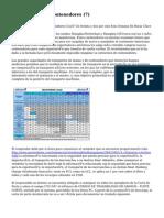 Article   Tipos De Contenedores (7)