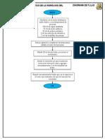 Diagrama de Flujo Pract 8 - Lab 2