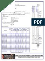 EE_TT_Postes_Tabla 7 a 20m.pdf