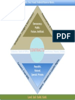 4 Corners Doctrine Template