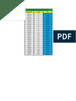 Proyeccion de Poblacion VMT