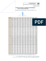 Tabela Da Distribuição Normal Padronizada