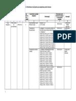SR en 523 Teci Şi Manşoane Din Otel Pentru Cabluri de Precomprimare