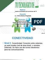 Nivel 2 Conectividad.ppt