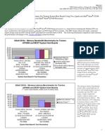 Trenton JXT6966 Nehalem based Single Board Computer Benchmark Results