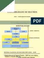 2ºBim-ContabilidadedeSeguros.pdf
