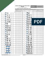 Configuraciones vehiculares.pdf
