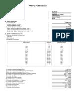 Data Profil Pkm Mrican
