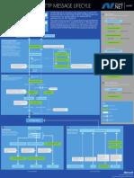 Aspnet Web API Poster