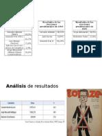 La Experiencia Socialista Triunfo de Allende