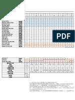分析表 yc