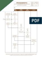 Modelos - Diagrama de Flujo y Actividades