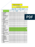 PPE Matrix Hazard Register