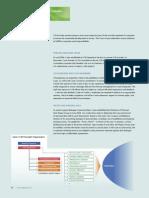 Corporate Social Responsibility (CSR) Activities