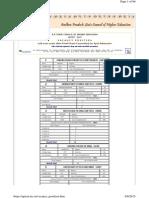 Vacancy Postition _ AP ICET