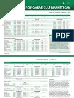 Platts APAG Report 01.09.2015