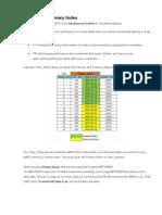 Partitioned Primary Index