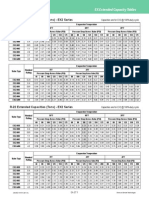 EX Capacity Tables