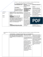 Assessment of Governance Leadership and Public Accountability Final 2