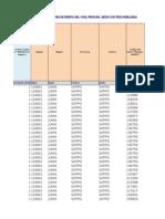 Mapeo 2015 Inicial Incrementado-Actualizado