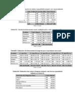 Tabelas Contabilidade de Custos