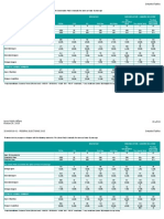 Ipsos tables on minority governments