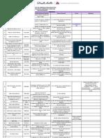 practPrivadasAET.pdf