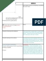 Shooting Script Format
