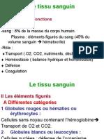 Tsg 1 (2).ppt