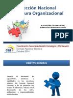 Plan Formacion Capacitacion y Profesionalizacion