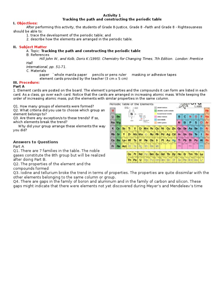Dec 3cx periodic table atoms urtaz Image collections