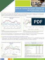 Cartilla de Cuentas Nacionales Trimestrales de la CAN