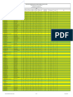 Limites de Ruídos e Indice de Fumaça Diesel - ForD