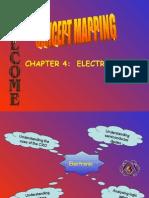 CHAPTER 4 Electronics Fizik f 5